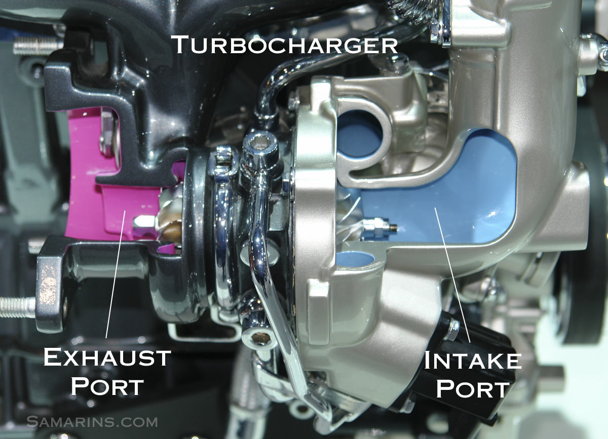 Should you buy or avoid a turbocharged car?