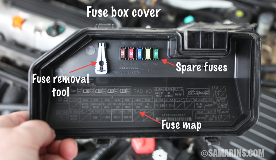 fuse removal tool  fuse removal tool and spare fuses inside the fuse box  cover