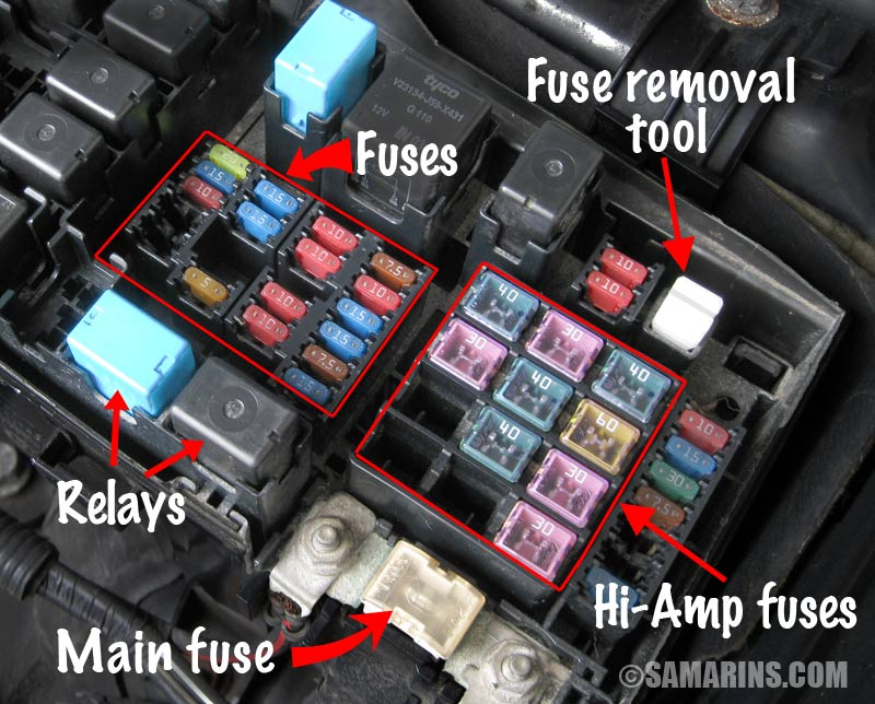 how to check a fuse in a car  samarins.com