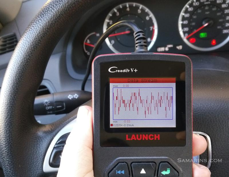 P0134 - Oxygen (A/F) Sensor No Activity Detected (Bank 1