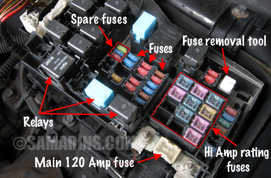 often a main and high-amp fuses are installed closer to the battery