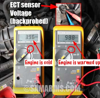 Measuring the voltage of the engine coolant temperature (ECT) sensor.