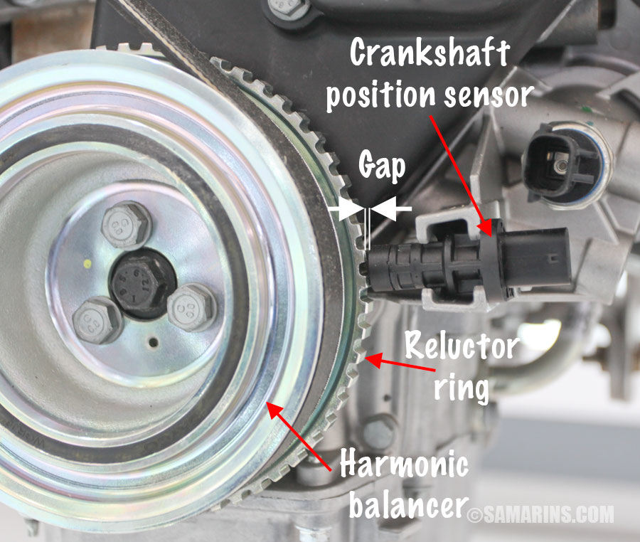 Crankshaft Position Sensor: How It Works, Symptoms