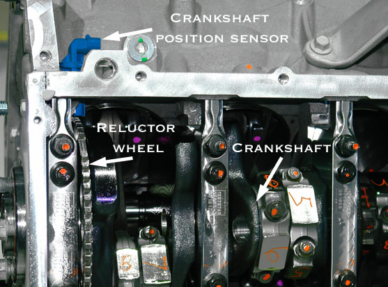 Crankshaft position sensor: how it works, symptoms, problems