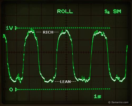 Oxygen Sensor. Front Oxygen Sensor Voltage Signal. Ford. 2011 Ford Escape O2 Sensor Location Diagram At Scoala.co