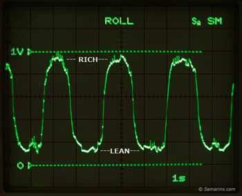 Front Oxygen Sensor Voltage Signal