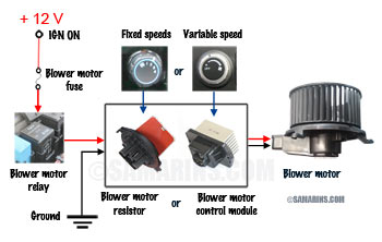 Blower Motor Diagram Sm on 2007 honda accord ac relay switch