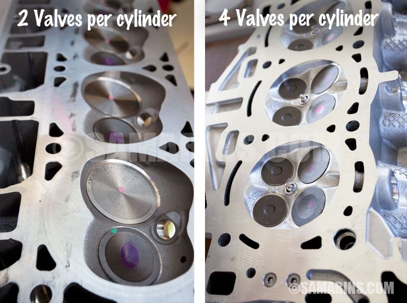see this photo of a 2-valve and 4-valve cylinder heads  advantages of an ohv  engine