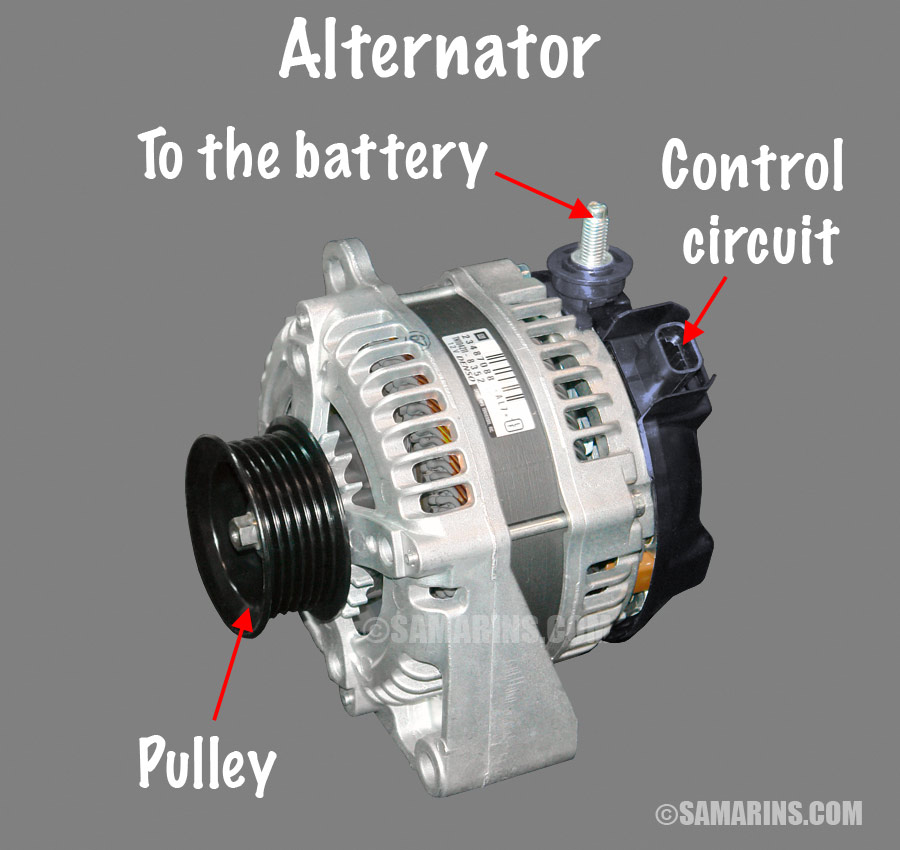 Alternator, how it works, symptoms, testing, problems