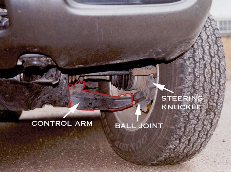 Control Arm Large