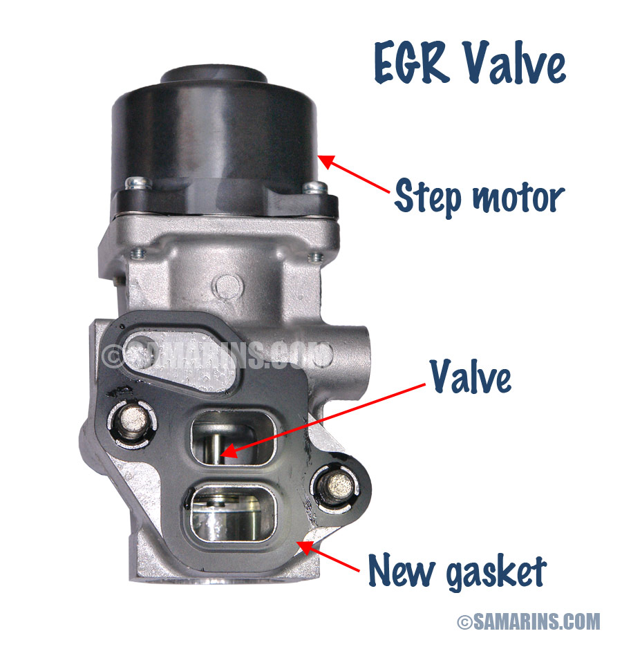 EGR valve  problems  symptoms  testing  replacement