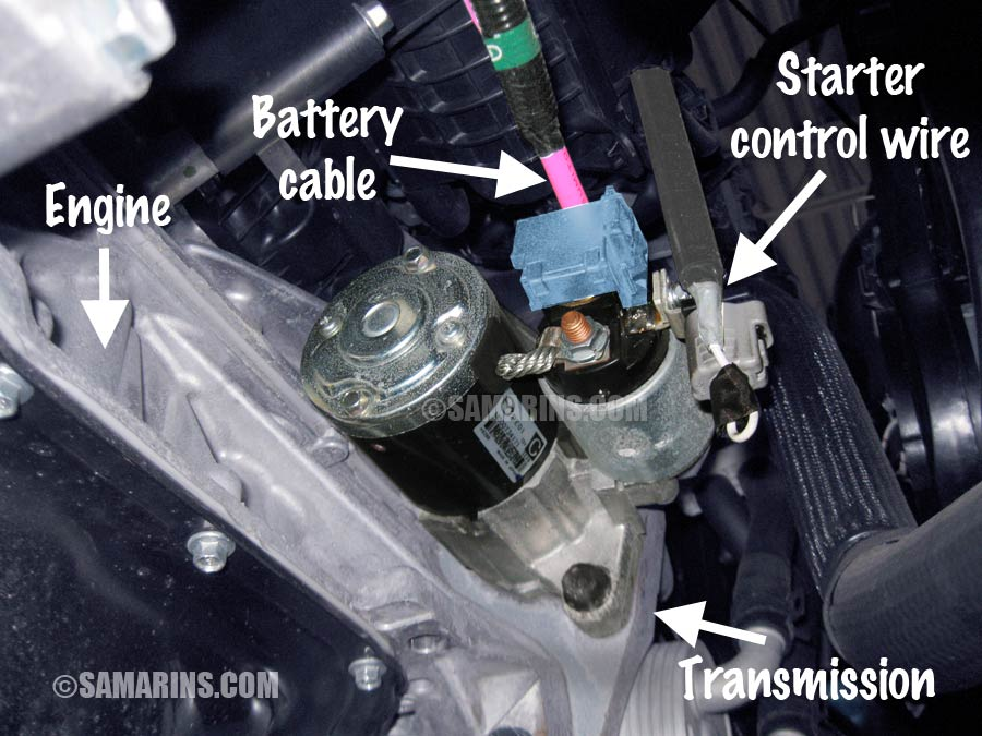electric motor and the starter solenoid that is attached to the motor  (see the picture)  in most cars, a starter motor is attached to the  transmission,