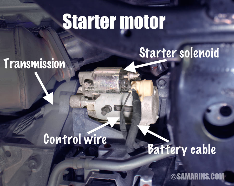 it consists of a powerful dc (direct current) electric motor and the starter  solenoid that is attached to the motor (see the picture)
