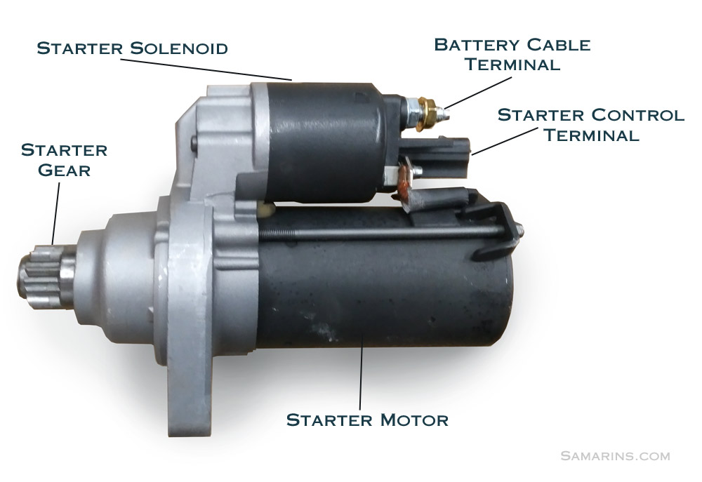 Starter motor, starting system: how it works, problems, testing