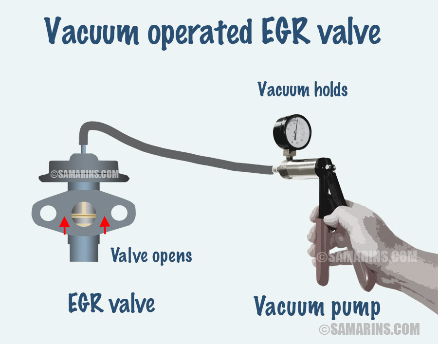 egr valve location on a 2011 ford transit egr valve problems  symptoms  testing  replacement  egr valve problems  symptoms  testing