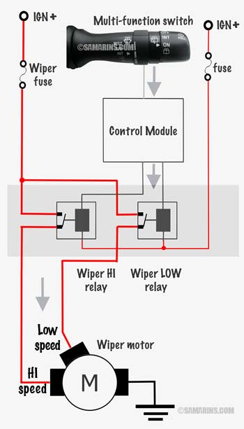 Wiper motor, linkage: how it works, symptoms, problems, testing | Ford Rear Wiper Motor Wiring Diagram |  | Samarins.com