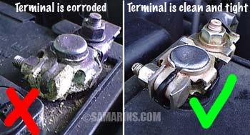 Battery terminals
