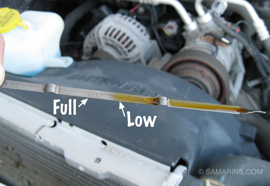 Car Maintenance Checklist with Photos